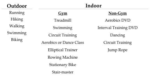 Printables Fitt Principle Worksheet fitt principle worksheet abitlikethis fitness as well activities worksheet